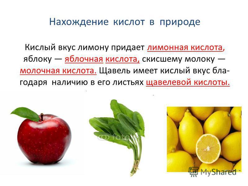 Нахождение кислот в природе Кислый вкус лимону придает лимонная кислота, яблоку яблочная кислота, скисшему молоку молочная кислота. Щавель имеет кислый вкус благодаря наличию в его листьях щавелевой кислоты.