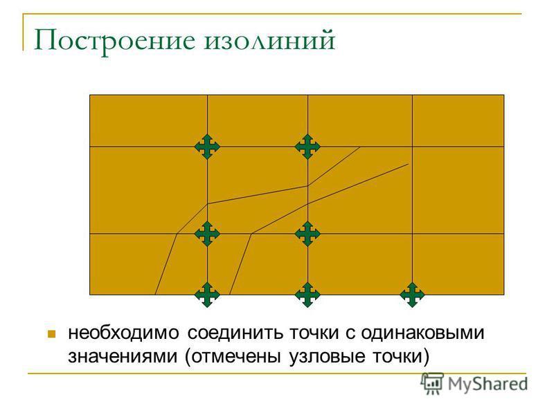 Построение изолиний необходимо соединить точки с одинаковыми значениями (отмечены узловые точки)