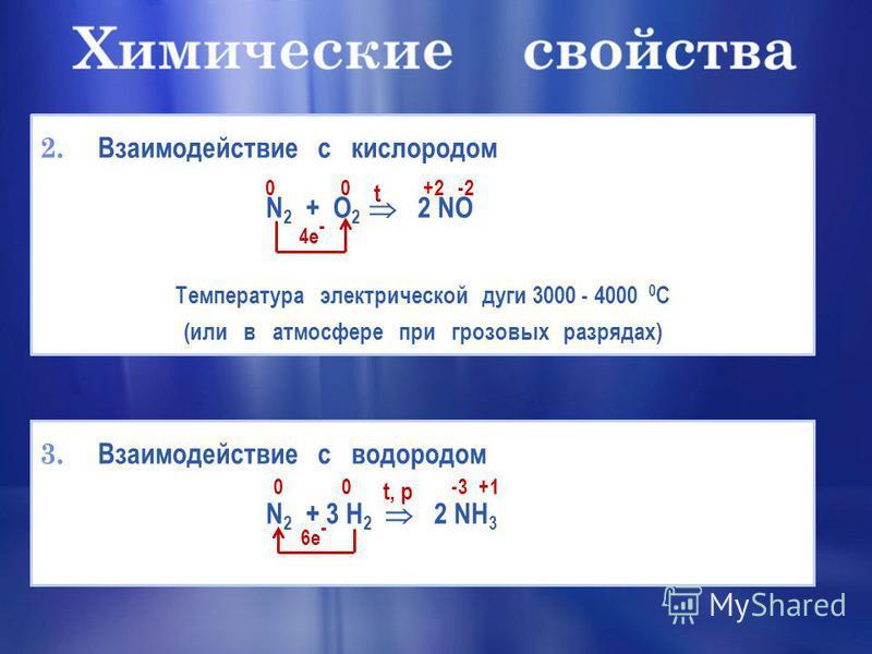1. Взаимодействие с металлами 6 Li + N 2 2 Li 3 N (нитрид лития) 2 Al + N 2 2 AlN (нитрид алюминия) t 00-3+3+3 00 +1 6 е-6 е- 6 е-6 е-
