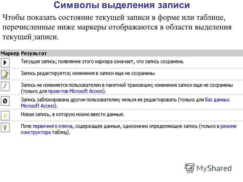 Символы выделения записи Чтобы показать состояние текущей записи в форме или таблице, перечисленные ниже маркеры отображаются в области выделения текущей записи.