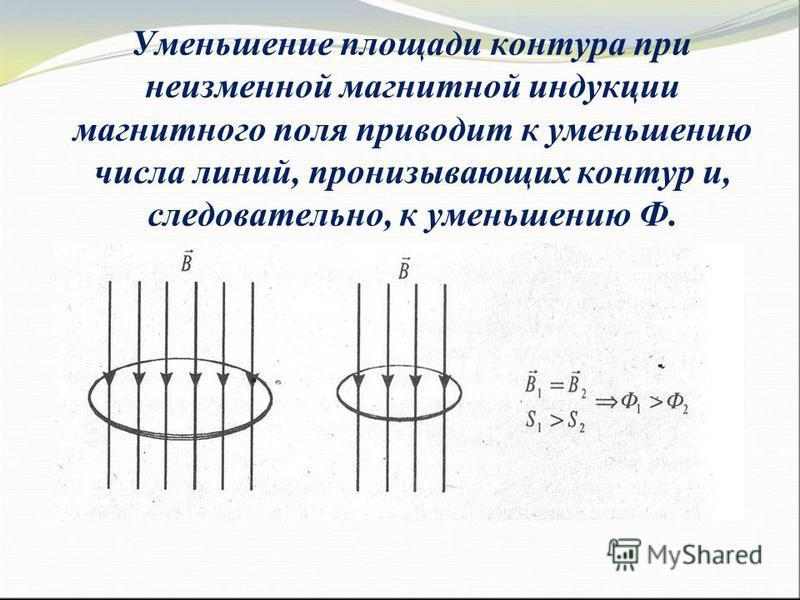 Уменьшение площади контура при неизменной магнитной индукции магнитного поля приводит к уменьшению числа линий, пронизывающих контур и, следовательно, к уменьшению Ф.