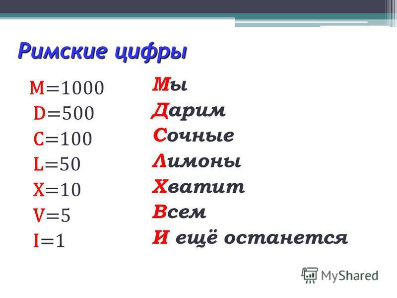 Римские цифры M=1000 D=500 C=100 L=50 X=10 V=5 I=1 Мы Мы Дарим Сочные Лимоны Хватит Всем И ещё останется