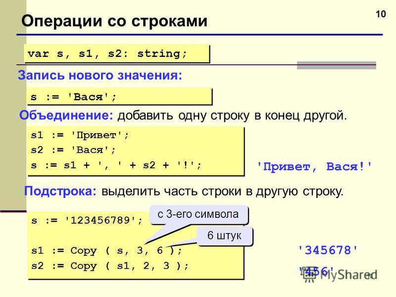 10 Операции со строками Объединение: добавить одну строку в конец другой. Запись нового значения: var s, s1, s2: string; s := 'Вася'; s1 := 'Привет'; s2 := 'Вася'; s := s1 + ', ' + s2 + '!'; s1 := 'Привет'; s2 := 'Вася'; s := s1 + ', ' + s2 + '!'; 'П