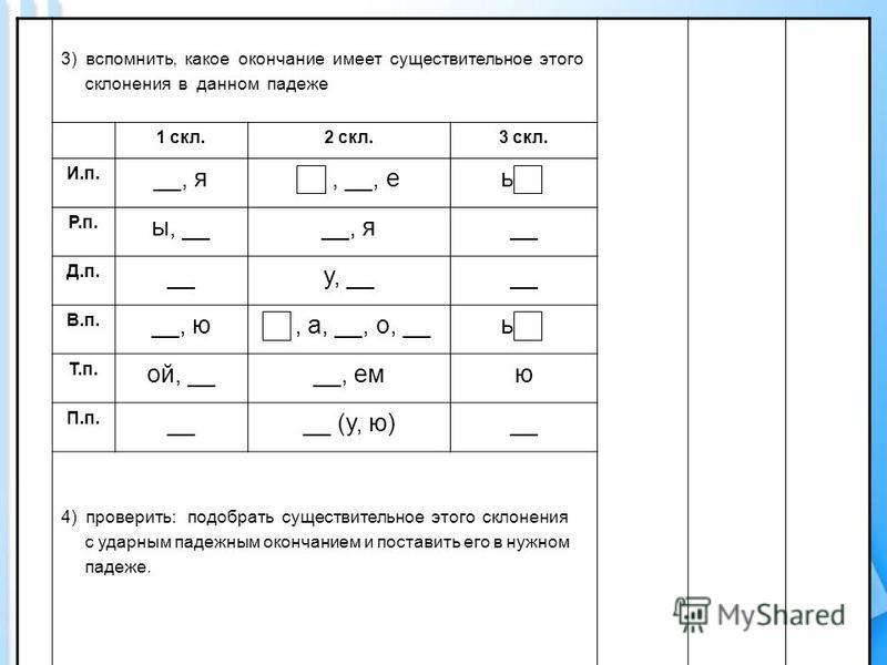 3) вспомнить, какое окончание имеет существительное этого склонения в данном падеже 1 скл.2 скл.3 скл. И.п. __, я, __, е ь Р.п. ы, ____, я__ Д.п. __у, ____ В.п. __, ю, а, __, о, __ ь Т.п. ой, ____, ему П.п. ____ (у, ю)__ 4) проверить: подобрать сущес
