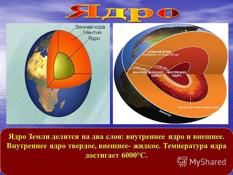 Ядро Земли делится на два слоя: внутреннее ядро и внешнее. Внутреннее ядро твердое, внешнее- жидкое. Температура ядра достигает 6000°С.