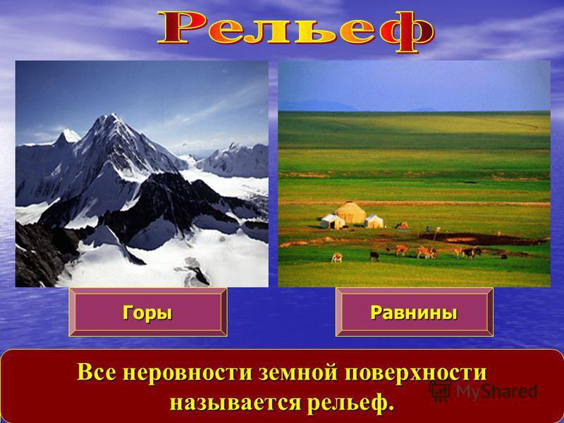 Все неровности земной поверхности называется рельеф. Горы Равнины