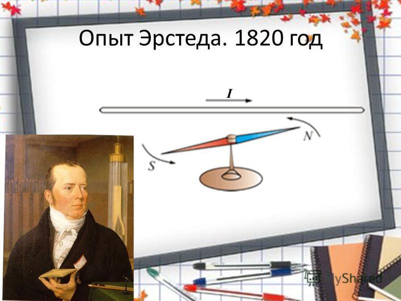 Опыт Эрстеда. 1820 год I