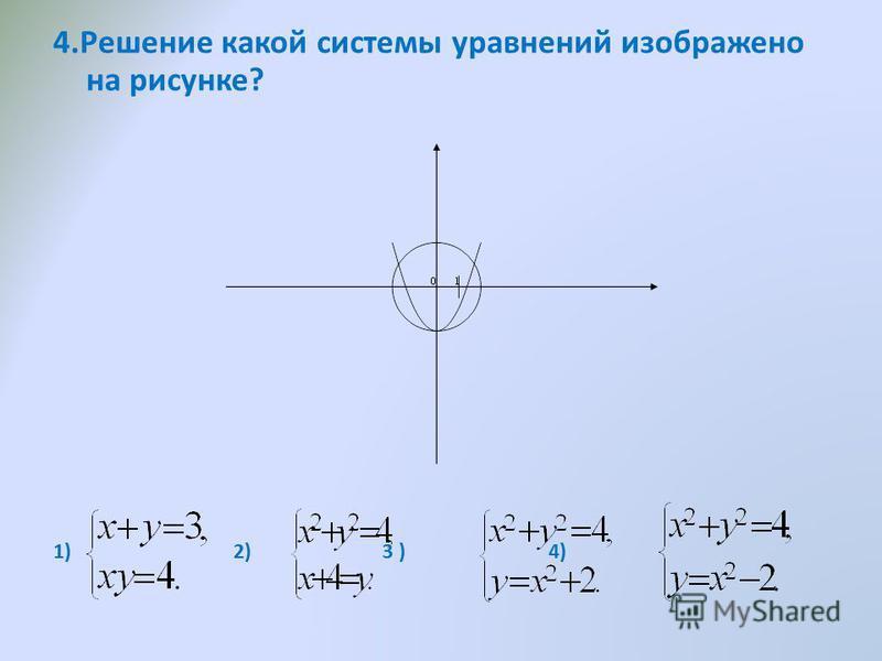 4. Решение какой системы уравнений изображено на рисунке? 1) 2) 3 ) 4)