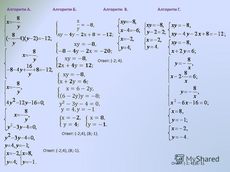 Алгоритм А. Алгоритм Б. Алгоритм В. Алгоритм Г. Ответ: (-2; 4). Ответ: (-2;4), (8;-1).