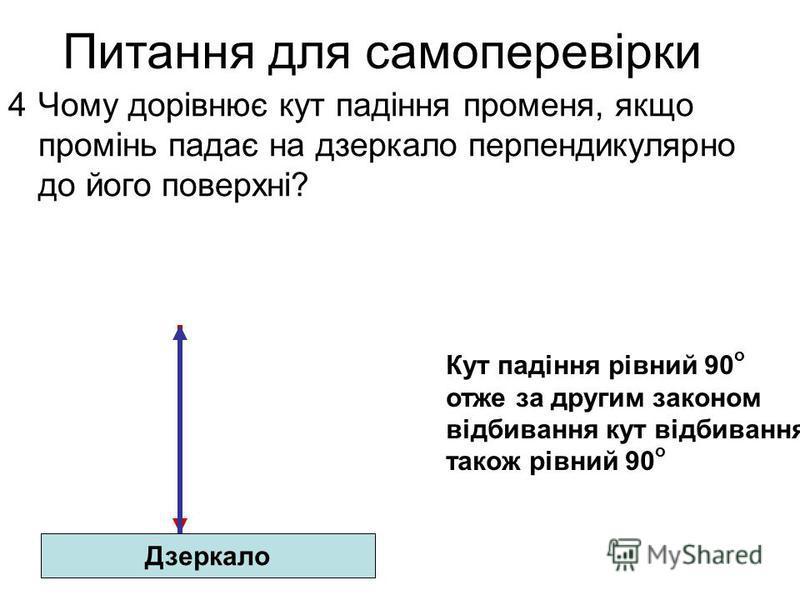 4Чому дорівнює кут падіння променя, якщо промінь падає на дзеркало перпендикулярно до його поверхні? Питання для самоперевірки Дзеркало Кут падіння рівний 90 о отже за другим законом відбивання кут відбивання також рівний 90 о