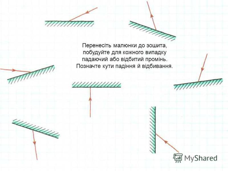 Перенесіть малюнки до зошита, побудуйте для кожного випадку падаючий або відбитий промінь. Позначте кути падіння й відбивання.