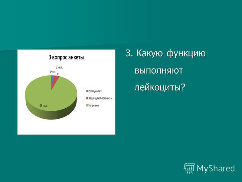 3. Какую функцию выполняют лейкоциты?
