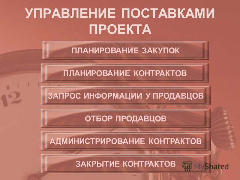 УПРАВЛЕНИЕ ПОСТАВКАМИ ПРОЕКТА ПЛАНИРОВАНИЕ ЗАКУПОК ПЛАНИРОВАНИЕ КОНТРАКТОВ ЗАПРОС ИНФОРМАЦИИ У ПРОДАВЦОВ ОТБОР ПРОДАВЦОВ АДМИНИСТРИРОВАНИЕ КОНТРАКТОВ ЗАКРЫТИЕ КОНТРАКТОВ