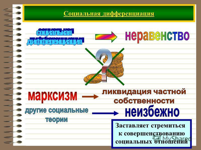 Социальная дифференциация Заставляет стремиться к совершенствованию социальных отношений