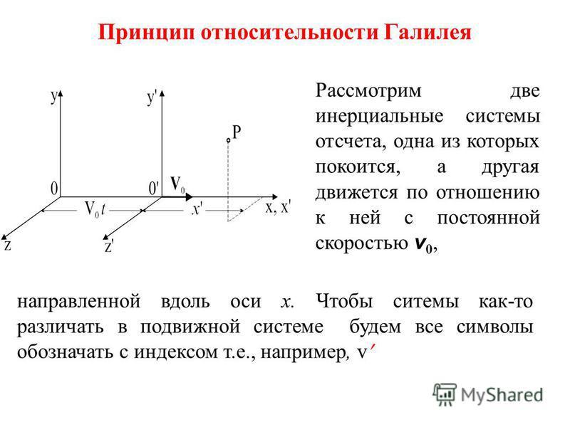 Принцип относительности Галилея Рассмотрим две инерциальные системы отсчета, одна из которых покоится, а другая движется по отношению к ней с постоянной скоростью v 0, направленной вдоль оси х. Чтобы ситемы как-то различать в подвижной системе будем