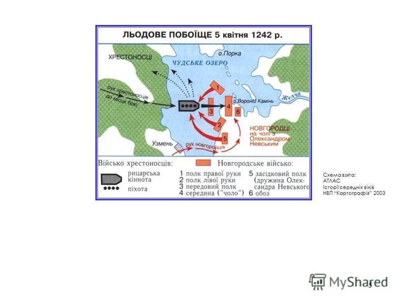 5 Схема взята: АТЛАС Історії середніх віків НВП Картографія 2003