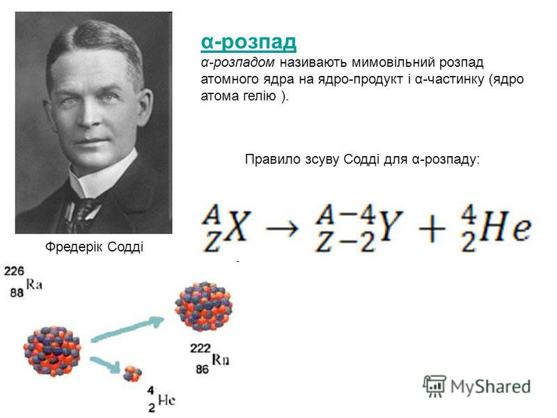 Фредерік Содді α-розпад α-розпадом називають мимовільний розпад атомного ядра на ядро-продукт і α-частинку (ядро атома гелію ). Правило зсуву Содді для α-розпаду: