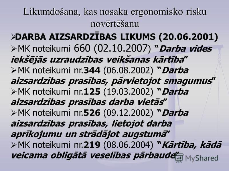 Likumdošana, kas nosaka ergonomisko risku novērtēšanu DARBA AIZSARDZĪBAS LIKUMS (20.06.2001) MK noteikumi 660 (02.10.2007 ) Darba vides iekšējās uzraudzības veikšanas kārtība MK noteikumi nr.344 (06.08.2002) Darba aizsardzības prasības, pārvietojot s