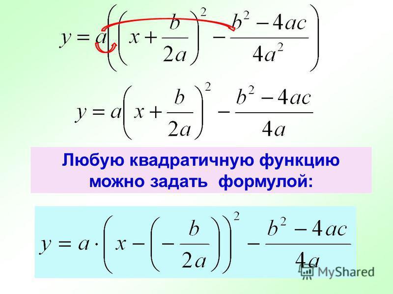 Любую квадратичную функцию можно задать формулой: