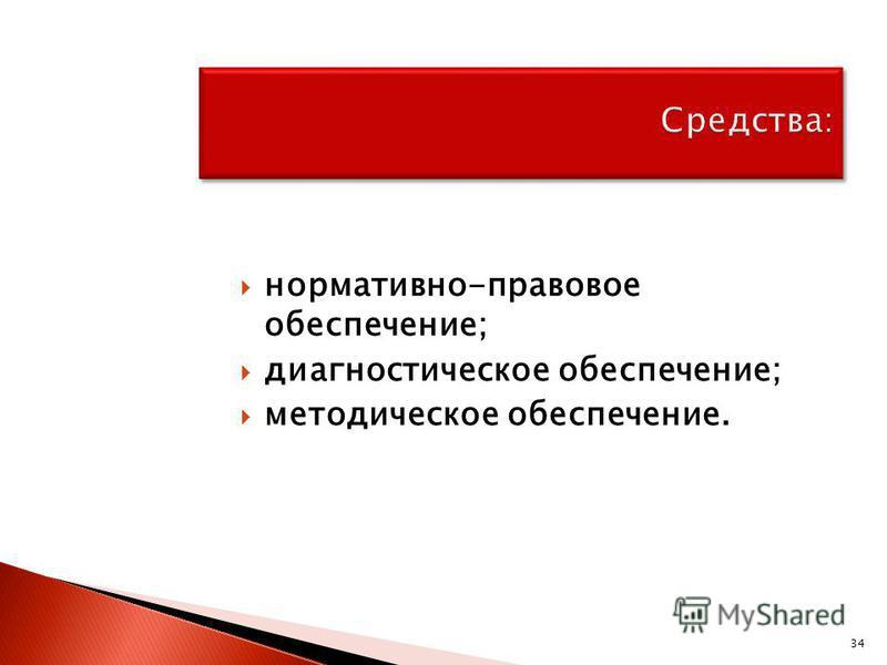 нормативно-правовое обеспечение; диагностическое обеспечение; методическое обеспечение. 34