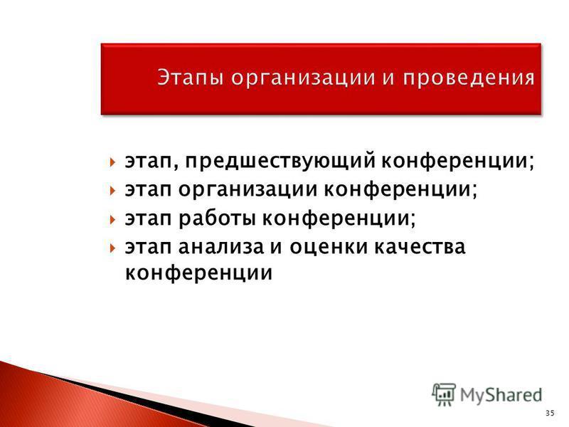 этап, предшествующий конференции; этап организации конференции; этап работы конференции; этап анализа и оценки качества конференции 35