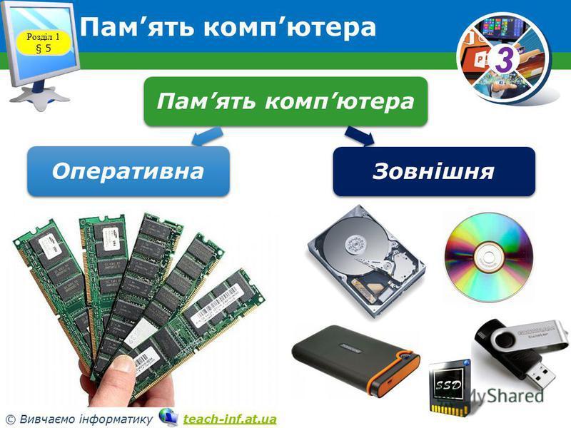 33 © Вивчаємо інформатику teach-inf.at.uateach-inf.at.ua Память компютера Розділ 1 § 5 Память компютераОперативнаЗовнішня Флеш-память