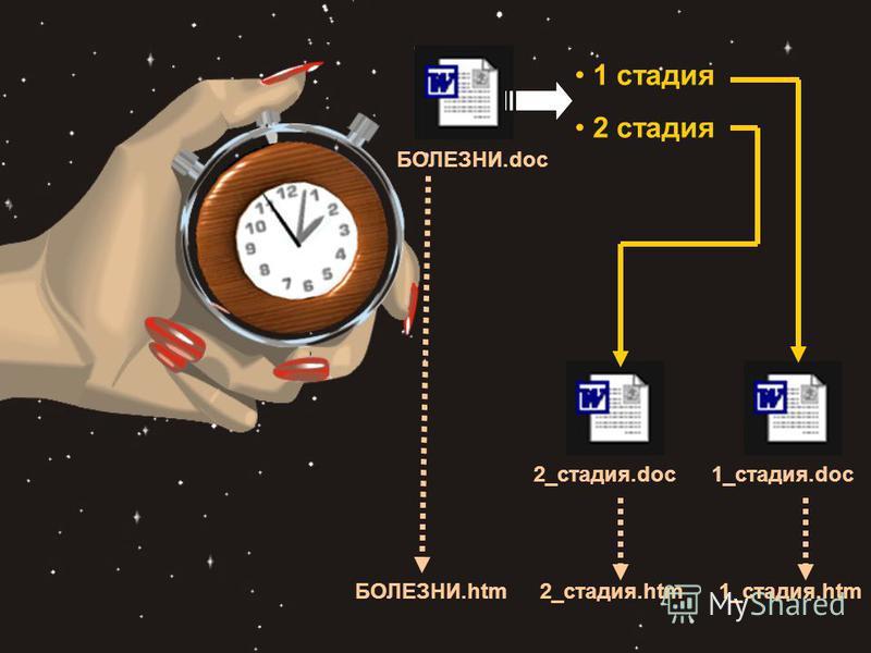 БОЛЕЗНИ.doc 1 стадия 2 стадия 2_стадия.doc1_стадия.doc БОЛЕЗНИ.htm2_стадия.htm1_стадия.htm