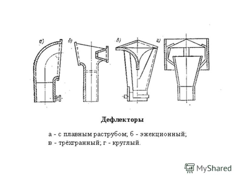 Схема аэрации производственного здания