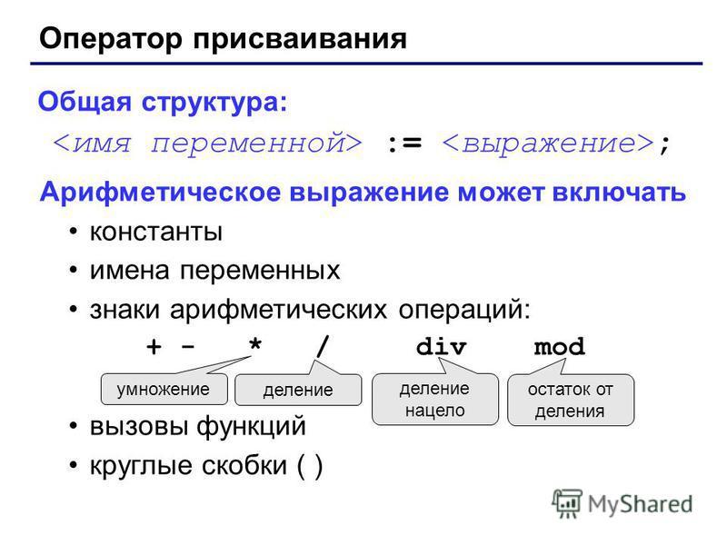 Оператор присваивания Общая структура: := ; Арифметическое выражение может включать константы имена переменных знаки арифметических операций: + - * / div mod вызовы функций круглые скобки ( ) умножение деление деление нацело остаток от деления