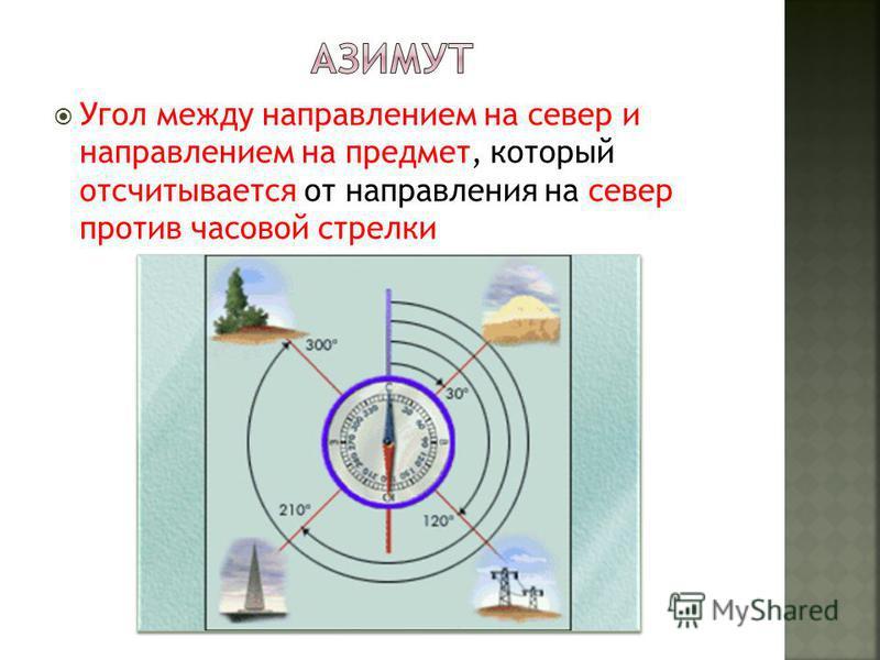 Угол между направлением на север и направлением на предмет, который отсчитывается от направления на север против часовой стрелки