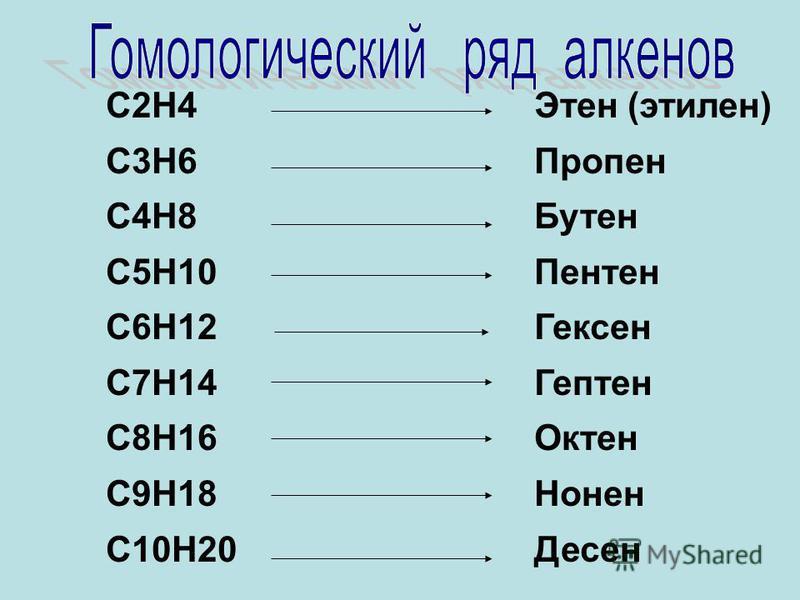 С2Н4 С3Н6 С4Н8 С5Н10 С6Н12 С7Н14 С8Н16 С9Н18 С10Н20 Этне (этилне) Пропне Бутне Пнетне Гексне Гептне Октне Нонне Десне