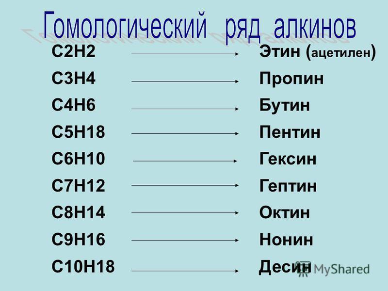 С2Н2 С3Н4 С4Н6 С5Н18 С6Н10 С7Н12 С8Н14 С9Н16 С10Н18 Этин ( ацетилне ) Пропин Бутин Пнетин Гексин Гептин Октин Нонин Десин