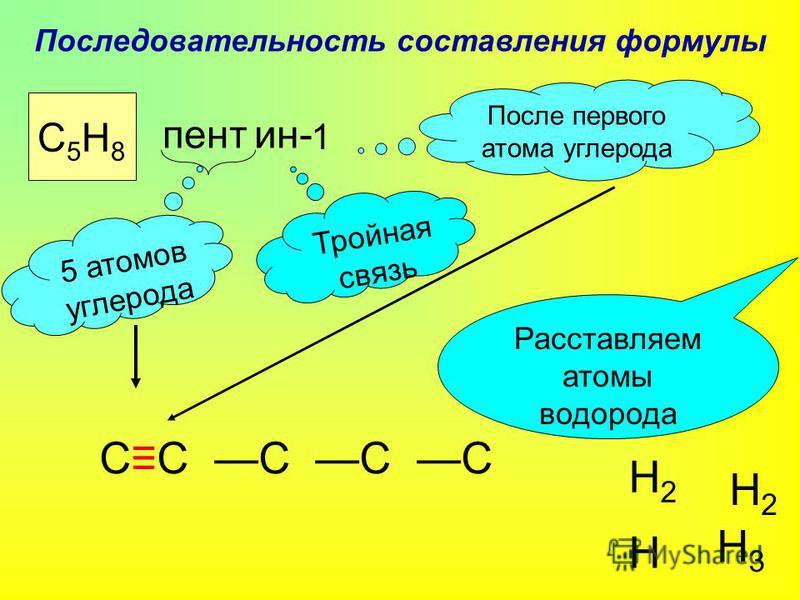 Последовательность составлнеия формулы С5Н8С5Н8 пнетне- 1 5 атомов углерода СС С С С Тройная связь После первого атома углерода Расставляем атомы водорода Н Н2Н2 Н2Н2 Н3Н3