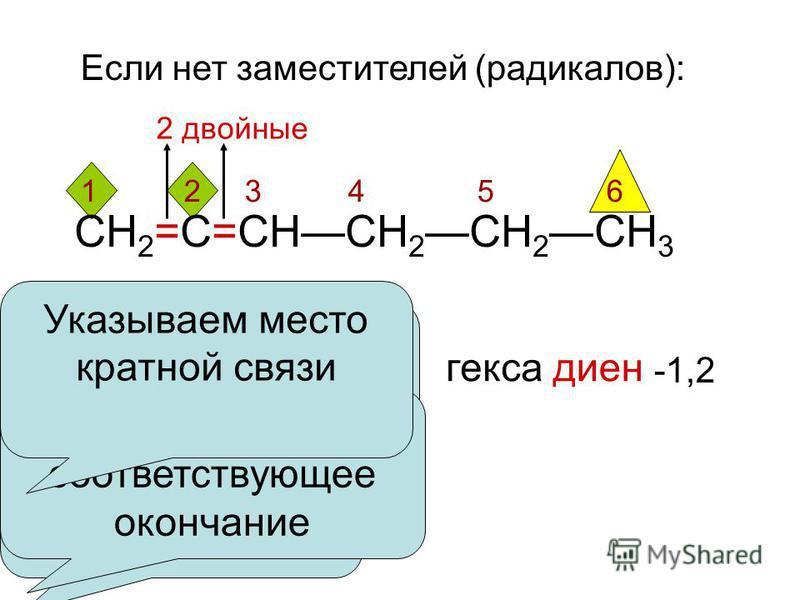 Если нет заместителей (радикалов): СН 2 =С=СНСН 2 СН 2 СН 3 Нумеруем атомы углерода 1 2 3 4 5 6 Называем главную цепь кекса Добавляем соответствующее окончание дине Указываем место кратной связи -1,2 2 двойные