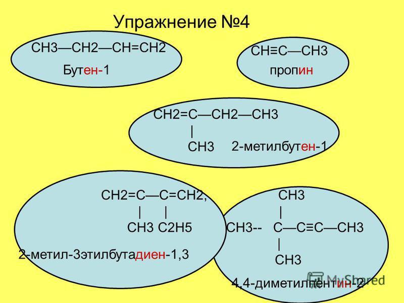 Упражннеие 4 СН2=ССН2СН3 | CН3 СН2=СС=СН2, СН3 | | | CH3 C2H5 CH3-- CCCCH3 | CH3 СН3СН2СН=СН2 СНССН3 Бутне-1 пропин 2-метилбутне-1 2-метил-3 этилбутадине-1,3 4,4-диметилпнетин-2