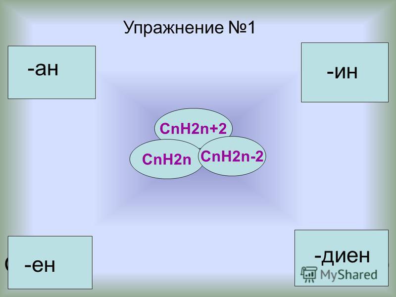 С 25 Н 48 С 22 Н 42 С 16 Н 30 С 11 Н 22 С 50 Н 102 С 32 Н 66 С 15 Н 30 Упражннеие 1 -ан -не -ин -дине СnH2n+2 СnH2n СnH2n-2