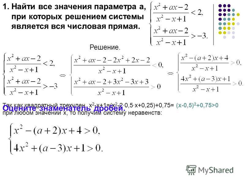 1. Найти все значения параметра а, при которых решением системы является вся числовая прямая. Решение. Так как квадратный трехчлен х 2 -х+1=(х 2 -2·0,5·х+0,25)+0,75= (х-0,5) 2 +0,75>0 при любом значении х, то получим систему неравенств: Оцените знаме