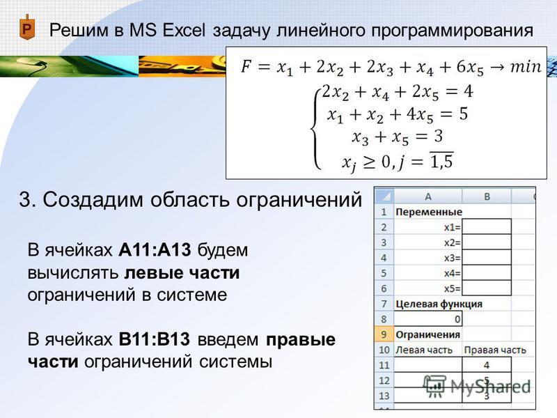 Решим в MS Excel задачу линейного программирования 3. Создадим область ограничений В ячейках А11:А13 будем вычислять левые части ограничений в системе В ячейках В11:В13 введем правые части ограничений системы