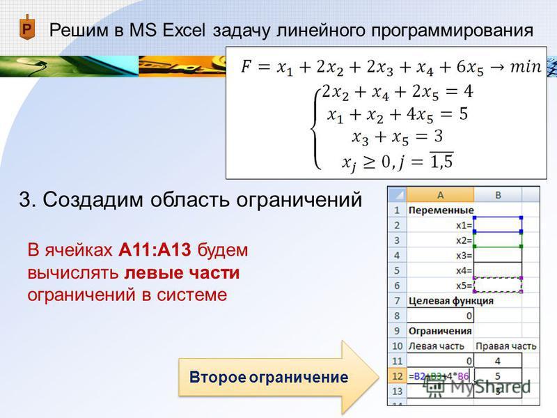 Решим в MS Excel задачу линейного программирования 3. Создадим область ограничений В ячейках А11:А13 будем вычислять левые части ограничений в системе Второе ограничение