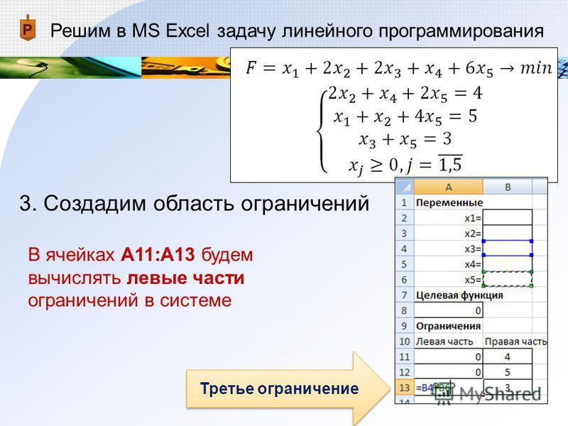 Решим в MS Excel задачу линейного программирования 3. Создадим область ограничений В ячейках А11:А13 будем вычислять левые части ограничений в системе Третье ограничение