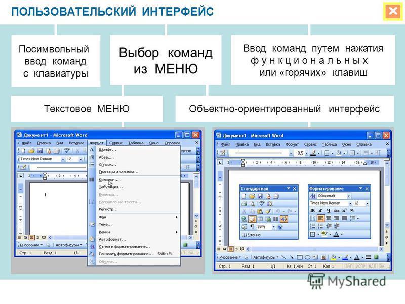 ПОЛЬЗОВАТЕЛЬСКИЙ ИНТЕРФЕЙС Посимвольный ввод команд с клавиатуры Ввод команд путем нажатия функциональных или «горячих» клавиш Выбор команд из МЕНЮ Текстовое МЕНЮОбъектно-ориентированный интерфейс