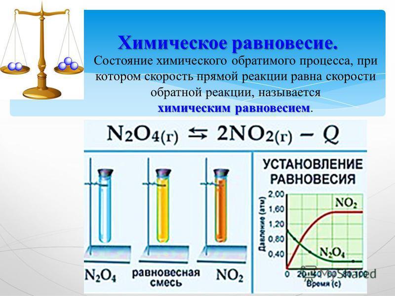 Химическое равновесие. Состояние химического обратимого процесса, при котором скорость прямой реакции равна скорости обратной реакции, называется химическим равновесием химическим равновесием.