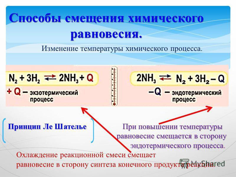 Способы смещения химического равновесия. Изменение температуры химического процесса. При повышении температуры равновесие смещается в сторону равновесие смещается в сторону эндотермического процесса. эндотермического процесса. Охлаждение реакционной