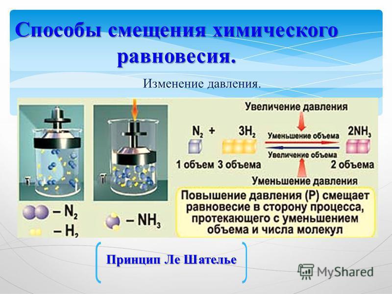 Способы смещения химического равновесия. Изменение давления. Принцип Ле Шателье