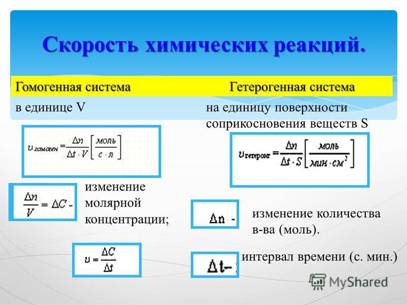 Скорость химических реакций. Гомогеннаясистема Гетерогенная система Гомогенная система Гетерогенная система в единице V изменение молярной концентрации; на единицу поверхности соприкосновения веществ S изменение количества в-ва (моль). интервал време