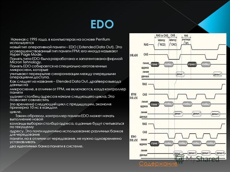 Начиная с 1995 года, в компьютерах на основе Pentium используется новый тип оперативной памяти – EDO ( Extended Data Out). Это усовершенствованный тип памяти FPM; его иногда называют Hyper Page Mode. Память типа EDO была разработана и запатентована ф