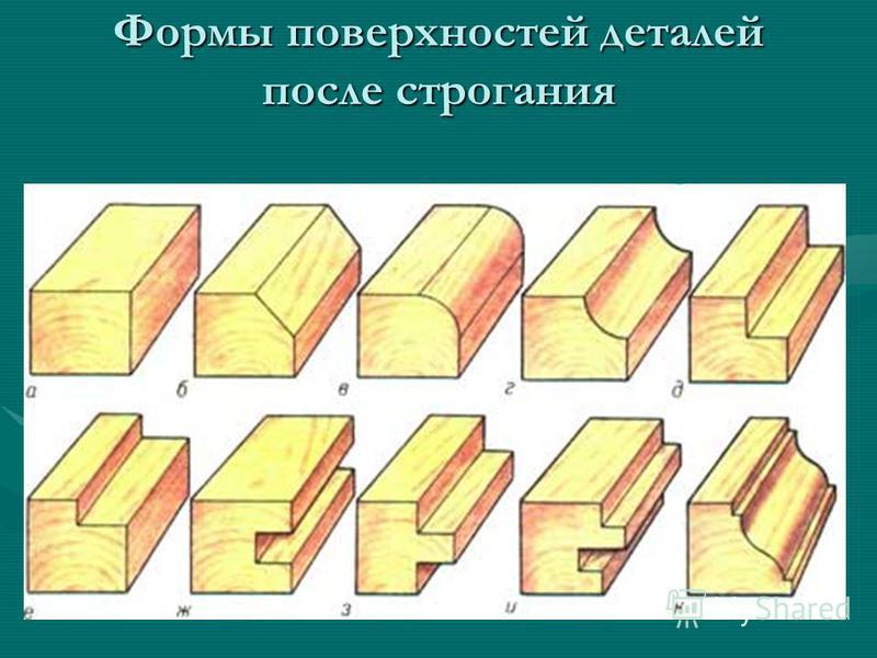 Формы поверхностей деталей после строгания