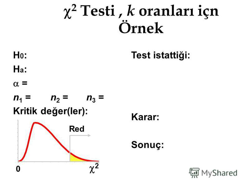 H 0 : H a : = n 1 = n 2 = n 3 = Kritik değer(ler): Test istattiği: Karar: Sonuç: 2 0 Red