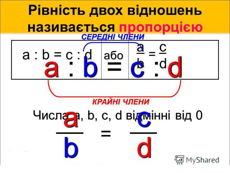 a : b = c : d або a b = c d a : b = c : d a d КРАЙНІ ЧЛЕНИ КРАЙНІ ЧЛЕНИ b c СЕРЕДНІ ЧЛЕНИ СЕРЕДНІ ЧЛЕНИ Числа а, b, c, d відмінні від 0 a b c d = a db c Рівність двох відношень називається пропорцією