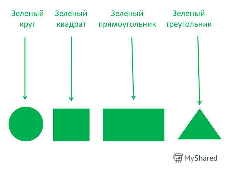 Зеленый квадрат Зеленый круг Зеленый прямоугольник Зеленый треугольник